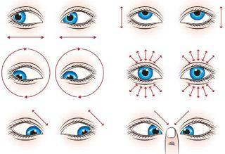 કુદરતની અદ્ભુત કરામત એવી અમૂલ્ય આંખોની સંભાળ કેવી રીતે રાખવી?