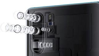 2020માં આવશે 10 ગણા ઓપ્ટિકલ ઝૂમ વાળા અત્યાધુનિક સ્માર્ટફોન !